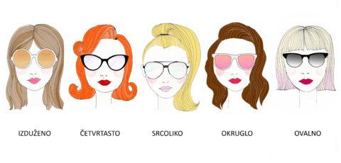 Odaberite sunčane naočale prema obliku lica